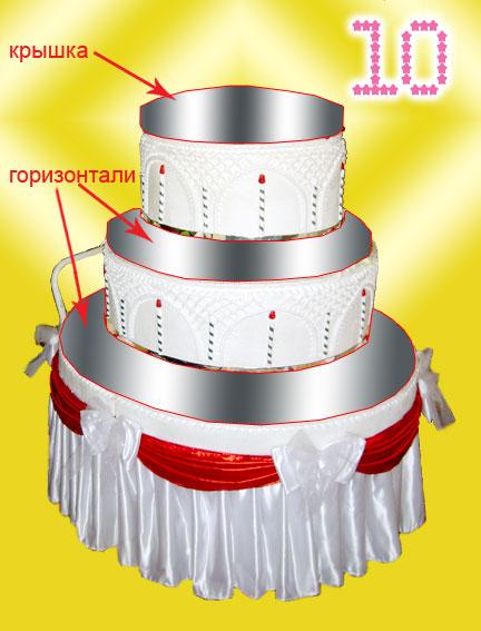 Муляж торта из картона